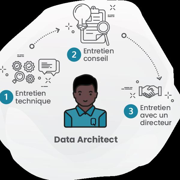 PR_data architect copie