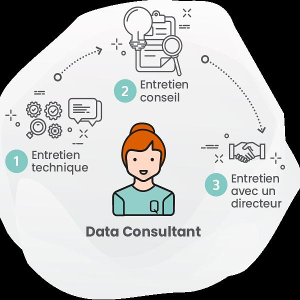 PR_data consultant_2