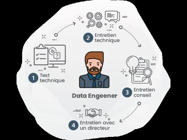 PR_data engeneer