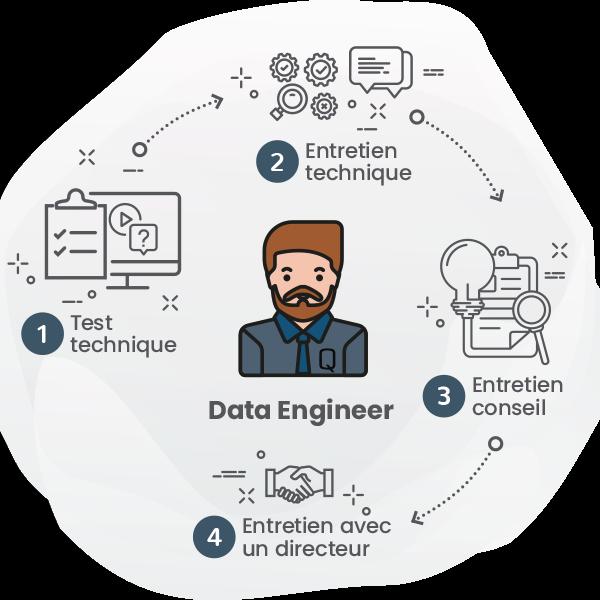PR_data engineer